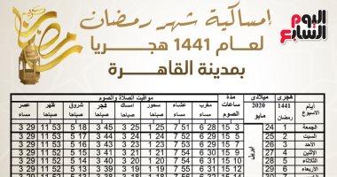 ننشر إمساكية شهر رمضان المعظم لعام 2020 وعدد ساعات الصوم - اليوم السابع