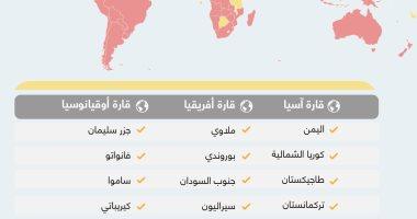 انفوجرافيك.. 22 دولة لم يصلها كورونا.. بعضهم لم تسمع عنه من قبل