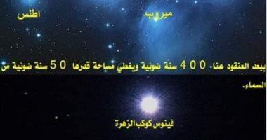 صور.. كوكب الزهرة فى اقتران استثنائى مع عنقود نجوم الثريا.. الأجمل بالقرن الـ21