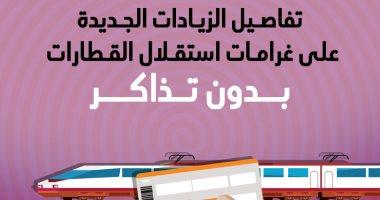 إنفو جراف.. تفاصيل الزيادات الجديدة على غرامات استقلال القطارات بدون تذاكر