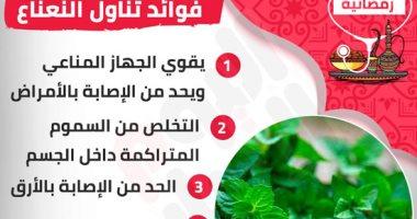 إنفوجراف.. معلومة طبية رمضانية.. فوائد تناول النعناع