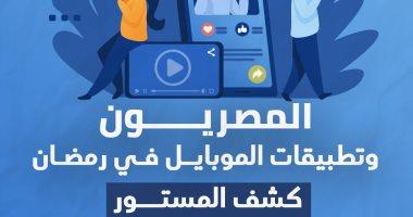 """المصريون والإنترنت فى رمضان.. كشف المستور بالأرقام """"إنفوجراف"""""""