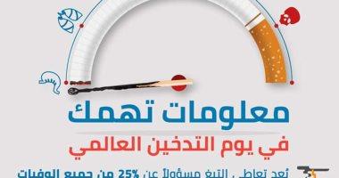 اليوم العالمى للتدخين.. وزارة الصحة تنشر إنفوجراف عن أضرار التدخين
