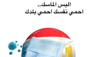 """المعهد العالى للصحة العامة بالإسكندرية يطلق حملة """"البس الماسك تحمى بلدك"""""""