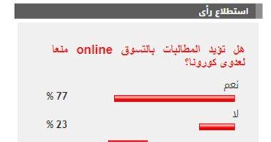 """غالبية قراء"""" اليوم السابع"""" يؤيدون التسوق online منعا لعدوى فيروس كورونا"""