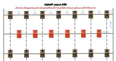 نكشف أول مخطط لترتيب صفوف المصلين قبل فتح المساجد.. صورة