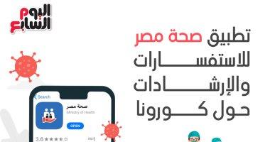 """إنفو جراف.. كيف تنتفع بخدمات تطبيق """"صحة مصر"""" لمكافحة كورونا؟"""