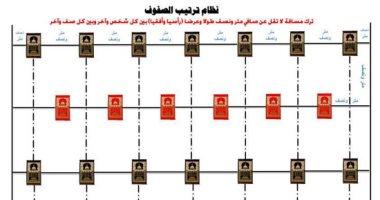 شاهد.. مخطط ترتيب صفوف المصلين تمهيدا لفتح المساجد