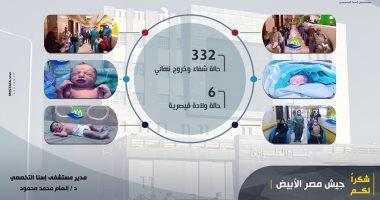 مستشفى إسنا للحجر تعلن حصاد يونيو بشفاء 332حالة كورونا و6عمليات ولادة قيصرية