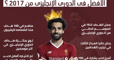 إنفو محمد صلاح الأفضل فى الدورى الإنجليزى من 2017