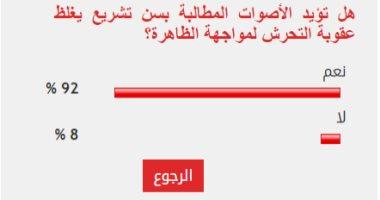 92% من القراء يطالبون بسن تشريع يغلظ عقوبة التحرش لمواجهة الظاهرة