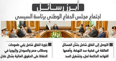 انفوجراف.. أبرز رسائل اجتماع مجلس الدفاع الوطنى برئاسة الرئيس السيسي