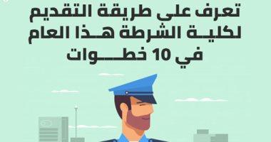 إنفو جراف.. طريقة التقديم لكلية الشرطة هذا العام × 10 خطوات