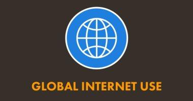 تقرير: 51% من سكان العالم يستخدمون السوشيال ميديا .. و 59% الإنترنت