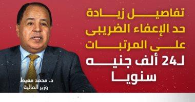 تفاصيل زيادة حد الإعفاء الضريبى على المرتبات لـ24 ألف جنيه سنويا.. إنفو جراف