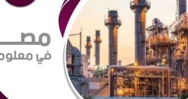 مصر أكبر وجهة للاستثمارات الصينية فى المنطقة العربية