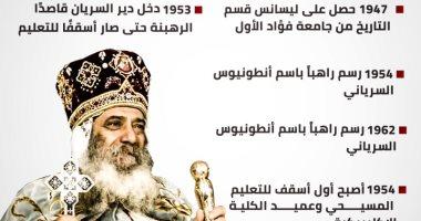 إنفوجراف..  ذكرى ميلاد البابا شنودة.. من هو نظير جيد؟