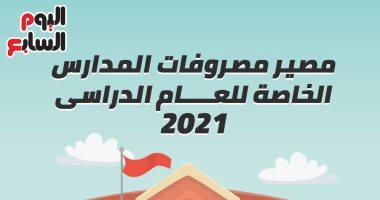 مصير مصروفات المدارس الخاصة للعام الدراسى 2021.. إنفو جراف