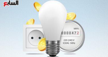 إنفوجراف.. احسب قيمة فاتورة الكهرباء بالأسعار الجديدة قبل بداية التحصيل