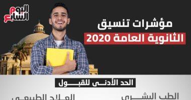 انفوجراف.. مؤشرات تنسيق الثانوية العامة 2020