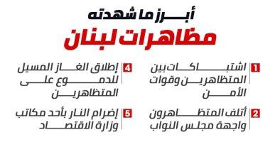 أبرز ما شهدته مظاهرات لبنان