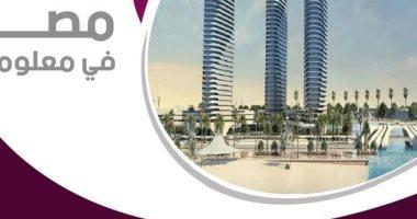 مصر تحافظ على المكانة الأولى عربيا في جذب الاستثمار الأجنبي بالعقارات