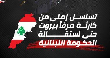إنفوجراف.. تسلسل الأحداث من كارثة مرفأ بيروت حتى استقالة حكومة لبنان