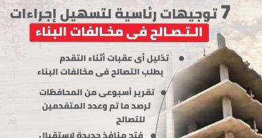 انفوجراف.. توجيهات الحكومة للتسهيل على الراغبين فى التصالح على مخالفات البناء