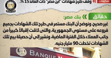 "بنك مصر يفند شائعة وقف طرح شهادات ""ابن مصر"""