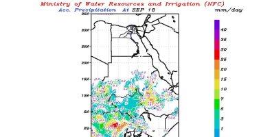 تعرف على حالة الطقس بمنابع نهر النيل حتى الجمعة
