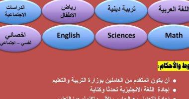 المدرسة المصرية الدولية الحكومية بالشيخ زايد تعلن عن حاجتها لمعلمين ابتدائى