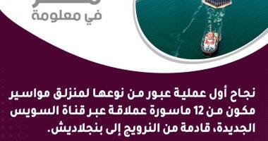 """قناة السويس الجديدة تستقبل أول عبور لمنزلق مواسير بدل """"رأس الرجاء""""..إنفوجراف"""