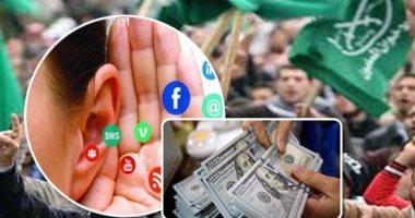دراسة تكشف مخططات جماعة الإخوان الإرهابية لنشر أفكارها عبر منصات التواصل