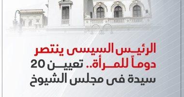 الرئيس السيسى ينتصر دوما للمرأة.. تعيين 20 سيدة فى مجلس الشيوخ (إنفوجراف)