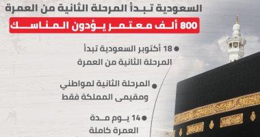 السعودية تبدأ المرحلة الثانية من العمرة.. 800 ألف معتمر يؤدون المناسك (إنفوجراف)