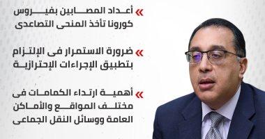 كورونا بيزيد تانى.. تحذيرات شديدة اللهجة من رئيس الوزراء للمصريين (إنفوجراف)