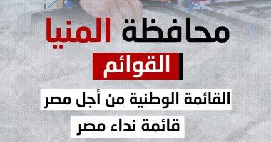 215 مرشحا يتنافسون على 30 مقعدا بانتخابات مجلس النواب بالمنيا.. إنفوجراف