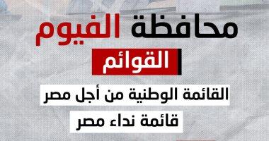 98 مرشحا يتنافسون على 19 مقعدا بانتخابات النواب بمحافظة الفيوم.. إنفوجراف