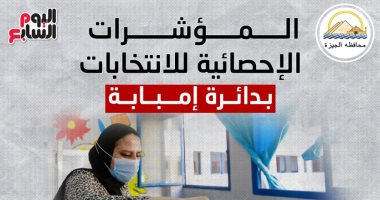 المؤشرات الإحصائية لانتخابات مجلس النواب بدائرة إمبابة