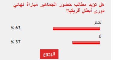 63% من القراء يؤيدون مطالب حضور الجماهير مباراة نهائي دورى أبطال أفريقيا