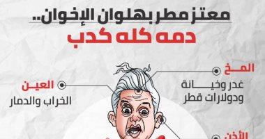 """معتز مطر """"أبو شعرة"""" كارت محروق وأراجوز الإرهابية يعاني من خلل نفسى"""