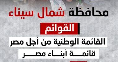 41 مرشحا يتنافسون على 7 مقاعد بانتخابات النواب بشمال سيناء.. إنفوجراف