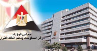 الحكومة: مجمع الإصدارات المؤمنة والذكية قلعة مصر الرقمية