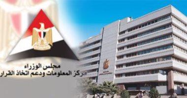 الحكومة: مصر تتقدم 5 مراكز فى مؤشر الإنترنت الشامل 2021