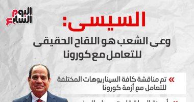 الرئيس السيسى: وعى الشعب هو اللقاح الحقيقى للتعامل مع كورونا.. إنفوجراف