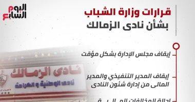 انفوجراف.. قرارات وزارة الشباب والرياضة بشأن نادى الزمالك