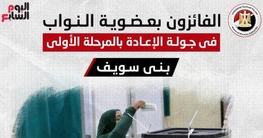 أسماء الفائزين بجولة الإعادة بانتخابات النواب فى 4 دوائر ببنى سويف.. إنفوجراف