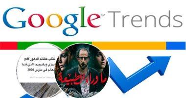 جوجل ترند اليوم السابع