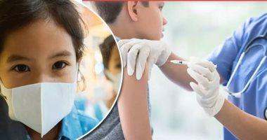 1266 إصابة جديدة بفيروس كورونا فى المغرب و26 وفاة
