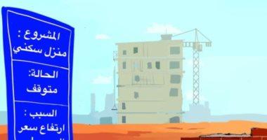 السعودية نيوز |                                              مشاريع البناء متوقفة بالمملكة بسبب ارتفاع أسعار الحديد في كاريكاتير صحيفة سعودية